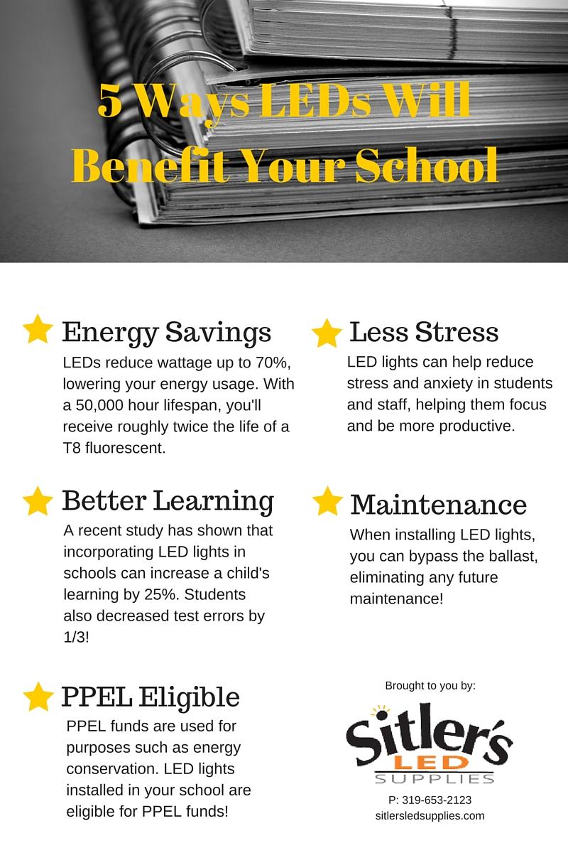 5 Ways LEDs Benefit School Districts